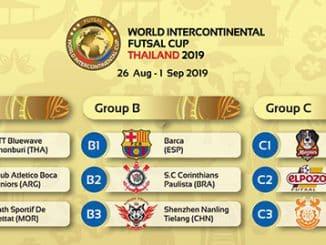 World Intercontinental Futsal Cup 2019